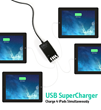 The IPEVO USB SuperCharger Earns 4.5-Star Rating on Amazon with Over...