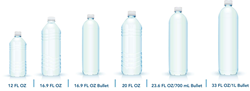 Langlade Springs Custom Bottled Water Options
