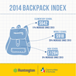 New Studies Shed Light on Back-to-School Challenges for Low-Income...