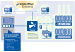 Splashtop Enterprise Architecture