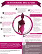 Historical and Current Research Points to Importance of Breast Self-Exams
