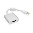 Active Mini DisplayPort 1.2 to HDMI 1.4 Adapter