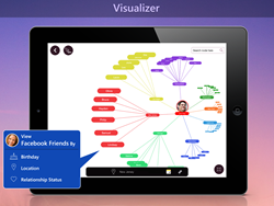 Mind Mapping app for iPhone and iPad