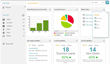Converge Enterprise dashboard