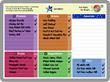 Epicure Digital 'Pick 3 Stars Today' MyPlate Dry Erase Menu Board