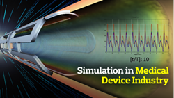 Simulation in Medical Device Industry