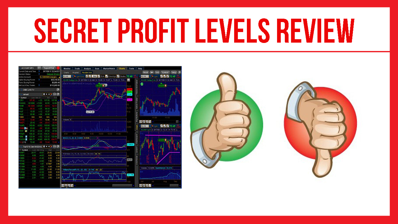 Trik take profit forex