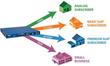 SolveForce Launches Fiber Optic Internet Maps | Fiber Optic Maps in Philadelphia, Pennsylvania May 2015