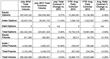 OCC July 2014 Volume Chart