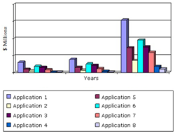 SAMPLE FIGURE GLOBAL MARKET FOR VCSELS BY APPLICATION, 2012-2018 ($ MILLIONS)