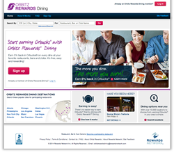 Orbitz Rewards Dining