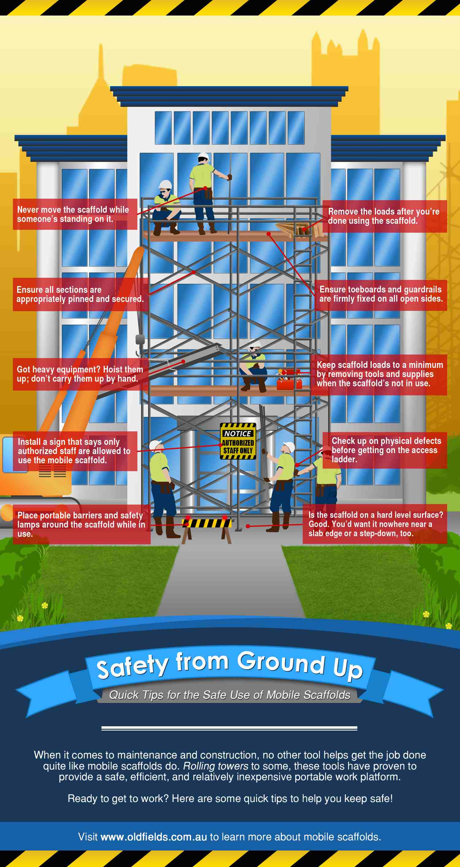 Tips For The Safe Use Of Mobile Scaffolds Featured In