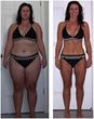 Diet Doc Announces Diet Plans that Deliver Fast Weight Loss Results at...