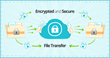 Encrypted Transfer Product transfer.pCloud.com is Now Available from...