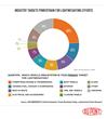 Industry Targets Powertrain for Lightweighting Efforts