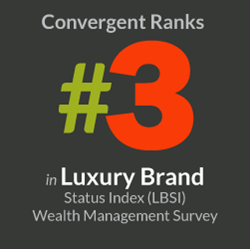 Convergent Ranks No. Three in Luxury Brand Status Index