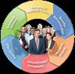 BlueFinHR Expands Its Cloud-based Human Capital Management (HCM)...