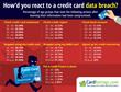 Americans Unaware and Unprepared for Data Breaches According to...