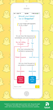 Infographic: Should Your Brand Be on Snapchat?