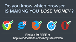 Find out which browsers are holding your sales hostage!