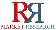 global Industrial Robot Market