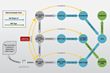 Ontotext Improves Its RDF Triplestore, GraphDB™ 6.0:  Enterprise...