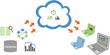 Tom Sawyer Software Releases Tom Sawyer Cloud, Version 2.0, Java...