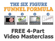 6 Figure Funnel Formula Review Reveals Todd Brown and His New Sales...