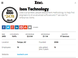 Isos Technology Recognized on 2014 Inc 5000