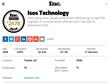 Isos Technology Recognized on Inc. Magazine 2014 Inc. 5000 Annual...