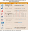China Electric Vehicle Industry Report 2014 Now Available at...