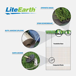 EPDM, LiteEarth, geomembrane, capping system, closure system, landfill closure, coal ash, environmental performance, landfill capping, synthetic turf, artificial turf, synthetic grass, artificial grass, coal ash cap, coal ash capping, geosynthetics, WSWRA