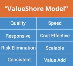 ValueShore