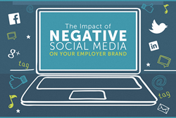 RiseSmart releases infographic detailing the effects that negative social media can have on a company's employer brand