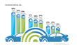 Smart Cars, Smart Roads Seen in Nationwide Survey as Boosting Safety,...