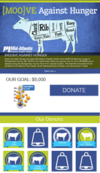 Mid-Atlantic Federal Credit Union raises over $7,700 and donates steers using Cafegive Social apps