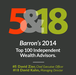Barron's 2014 Top 100 Independent Wealth Advisors