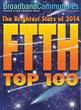 SDT FTTH Top 100
