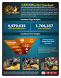 CapCom Reaches Millions of Online Fans with Pixe Social at San Diego...