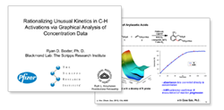 """METTLER TOLEDO is pleased to present a new, on-demand webinar titled """"Rationalizing Unusual Kinetics in C-H Activations."""""""
