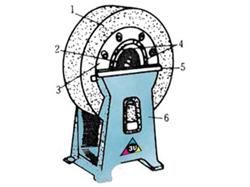 grinding wheel static balancing