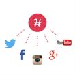 "Hashtagio's New Social Media ""Show and Tell"" platform Drives..."