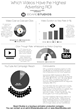 Board Studios Releases the Findings of Its YouTube Video Marketing...
