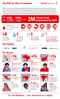Coca-Cola's #5by20 Infographic