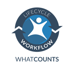 WhatCounts Lifecycle UI Workflow