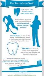 Fun facts about teeth.