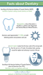 New Albany Cosmetic Dentist Urges Patients To Consider How Oral Health...