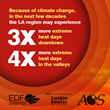 Solar in Los Angeles Can Reduce Effects of Extreme Heat Days