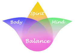 7th Annual Palm Springs Body Mind Spirit Weekend scheduled for September 26-28, 2014