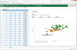 Frontline Systems XLMiner Data Visualization App in Excel Online